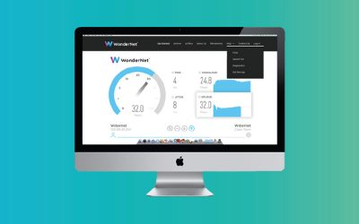 What is an internet speed test?